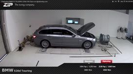 Blog BMW 520d