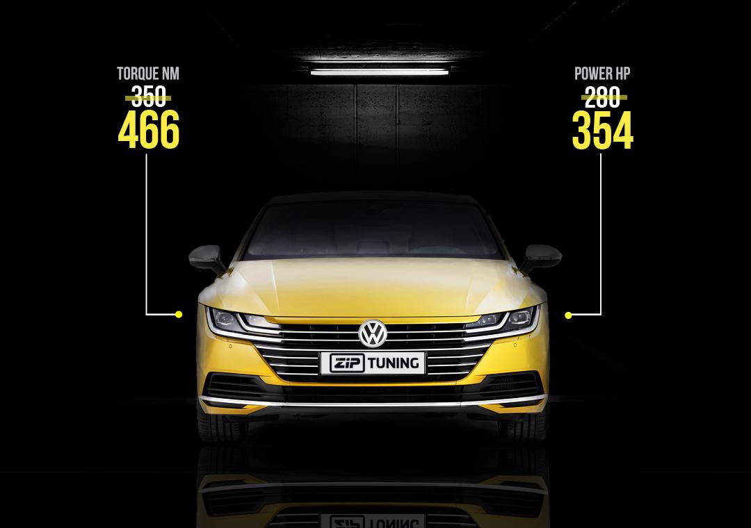 VW Arteon chiptuning