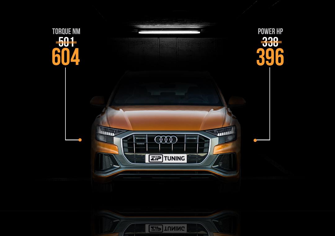 Audi Q8 55 TFSI Tuning