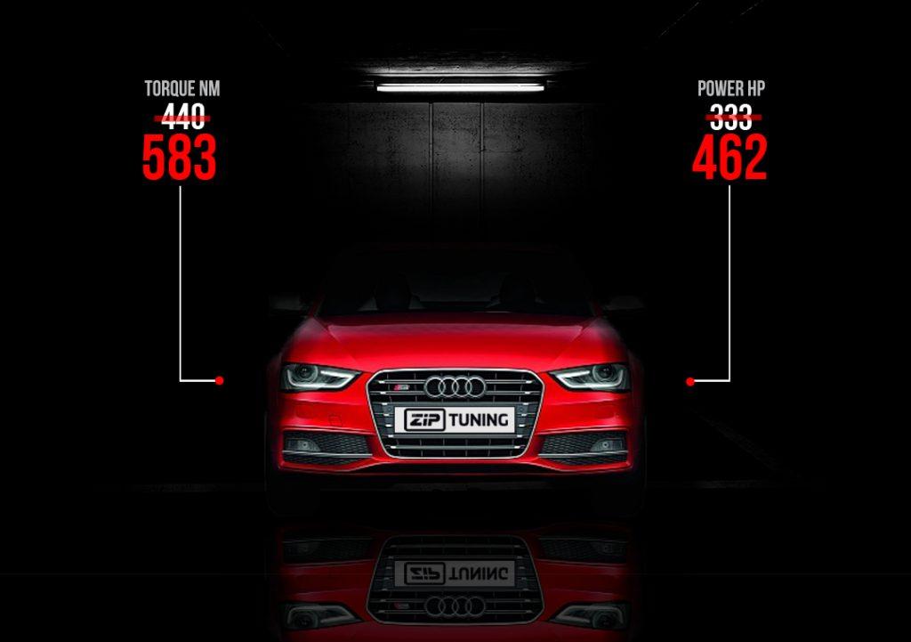 Tuning Audi S4 B8