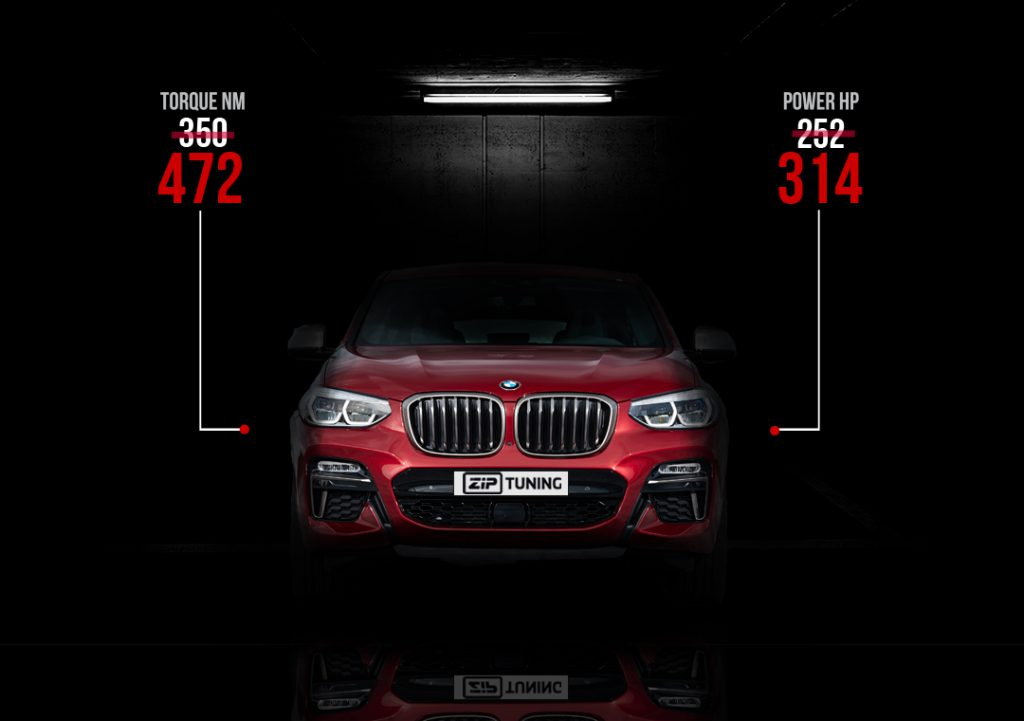 Tuning BMW X4 XDRIVE30I