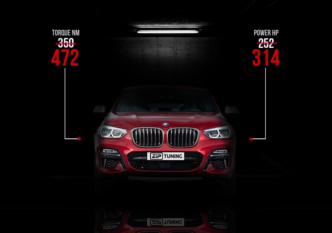 Tuning BMW X4 XDRIVE30I