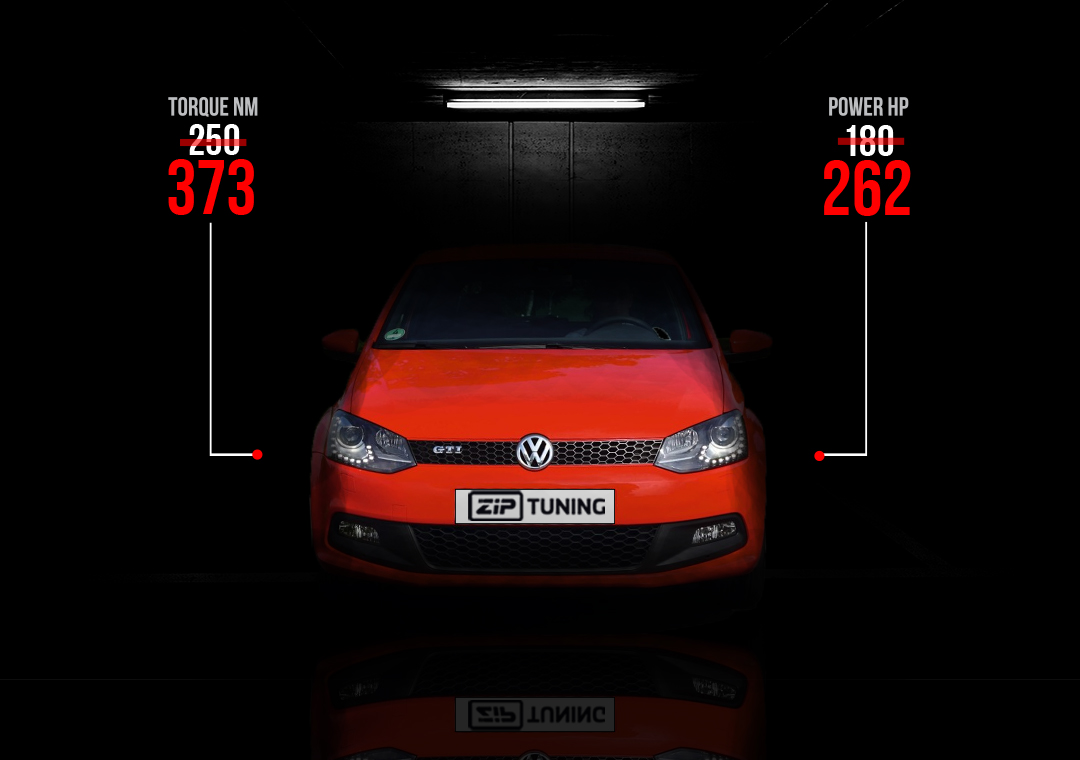 VW POLO GTI 1.4 TSI Tuning